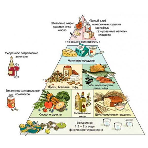 produkti-pri-diabete