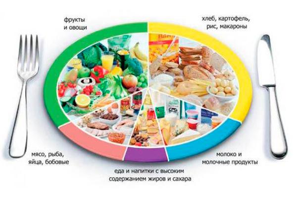 zud-pri-saharnom-diabete